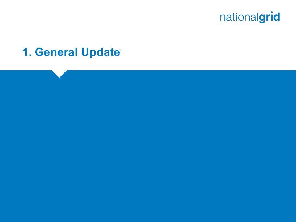 1. General Update 2