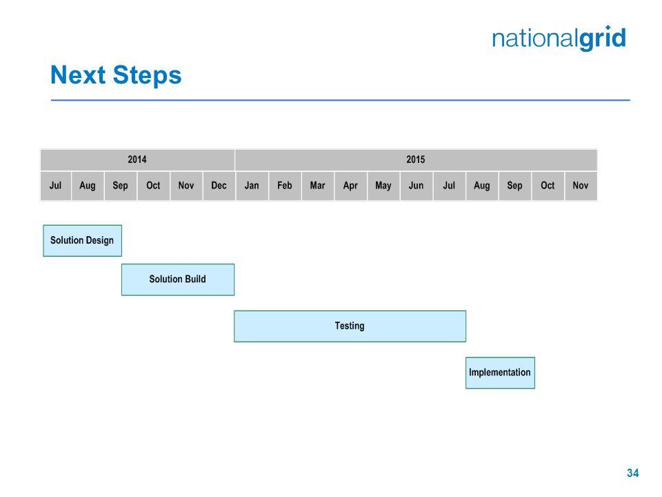 34 Next Steps
