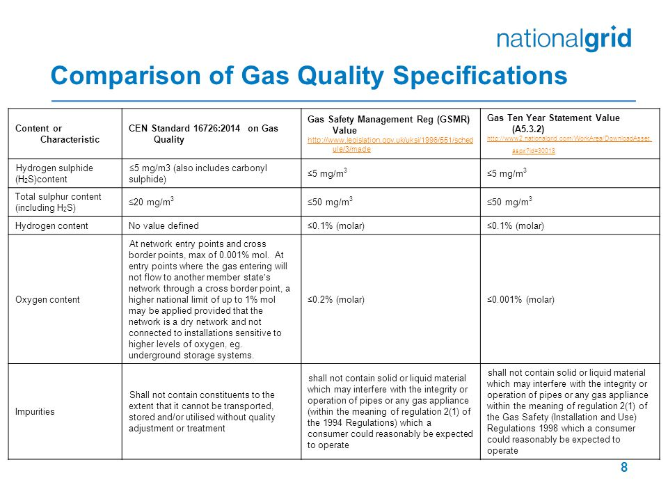 Comparison of Gas Quality Specifications 8 Content or Characteristic CEN Standard 16726:2014 on Gas Quality Gas Safety Management Reg (GSMR) Value http://www.legislation.gov.uk/uksi/1996/551/sched ule/3/made Gas Ten Year Statement Value (A5.3.2) http://www2.nationalgrid.com/WorkArea/DownloadAsset.