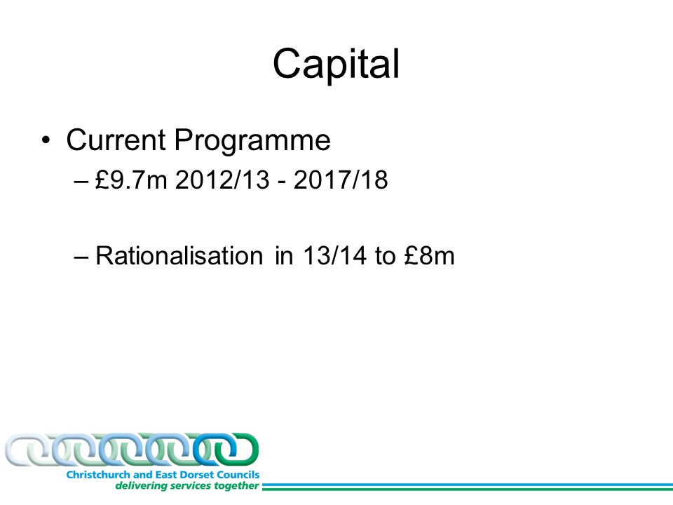 Capital Current Programme –£9.7m 2012/13 - 2017/18 –Rationalisation in 13/14 to £8m