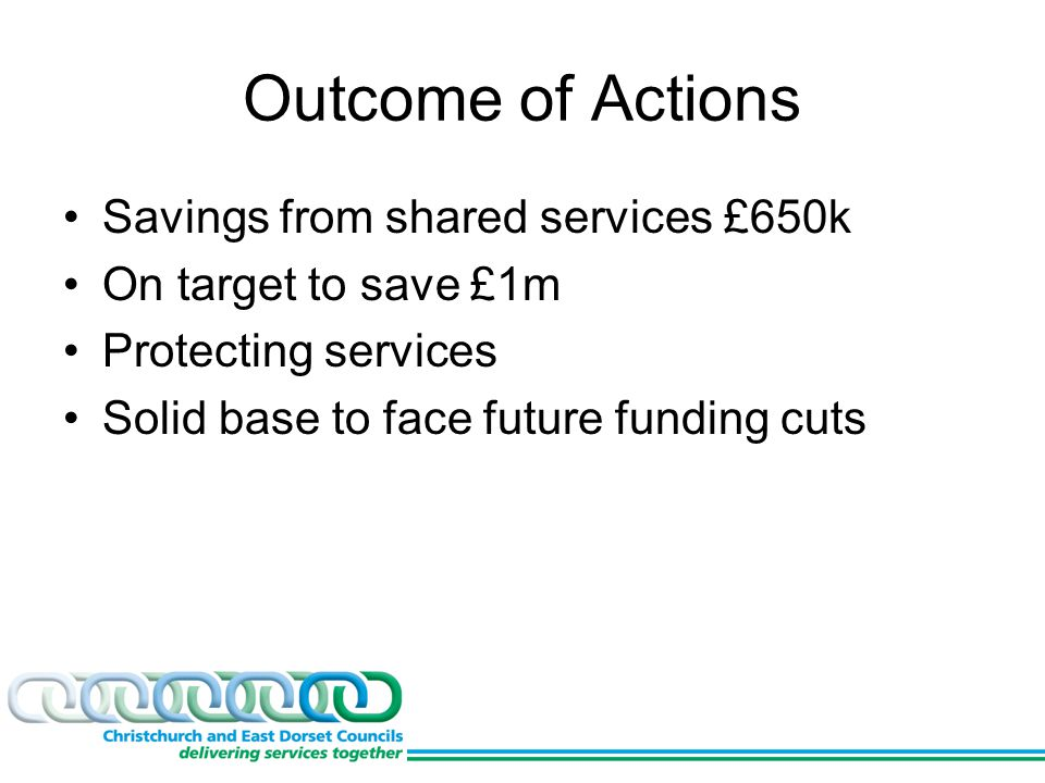 Outcome of Actions Savings from shared services £650k On target to save £1m Protecting services Solid base to face future funding cuts