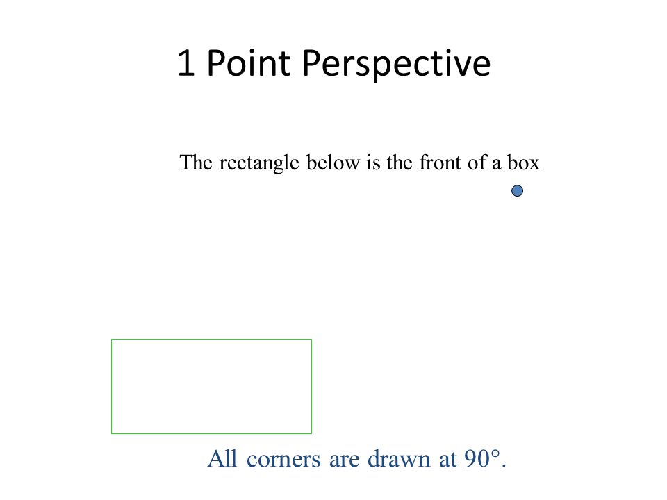 1 Point Perspective The rectangle below is the front of a box All corners are drawn at 90°.