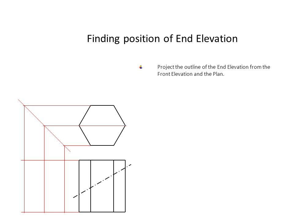 Finding position of End Elevation Project the outline of the End Elevation from the Front Elevation and the Plan.