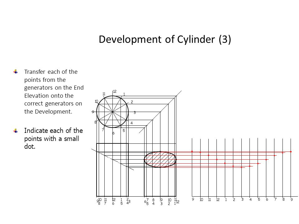 Development of Cylinder (3) Transfer each of the points from the generators on the End Elevation onto the correct generators on the Development. 9 9 8