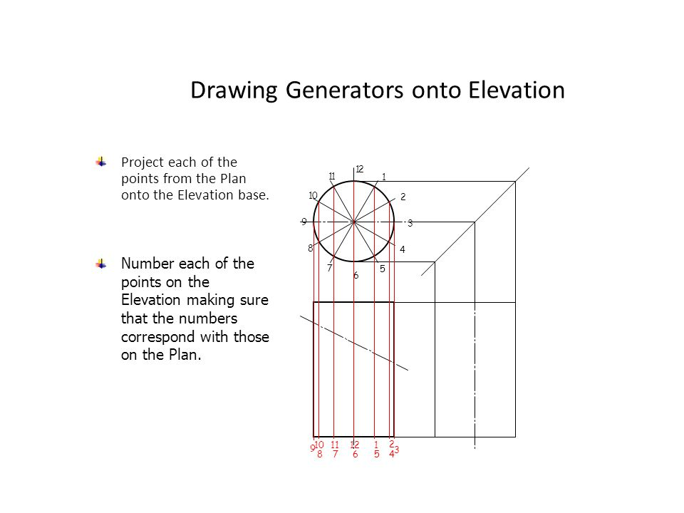 Drawing Generators onto End Elevation Repeat the previous process for the End Elevation.