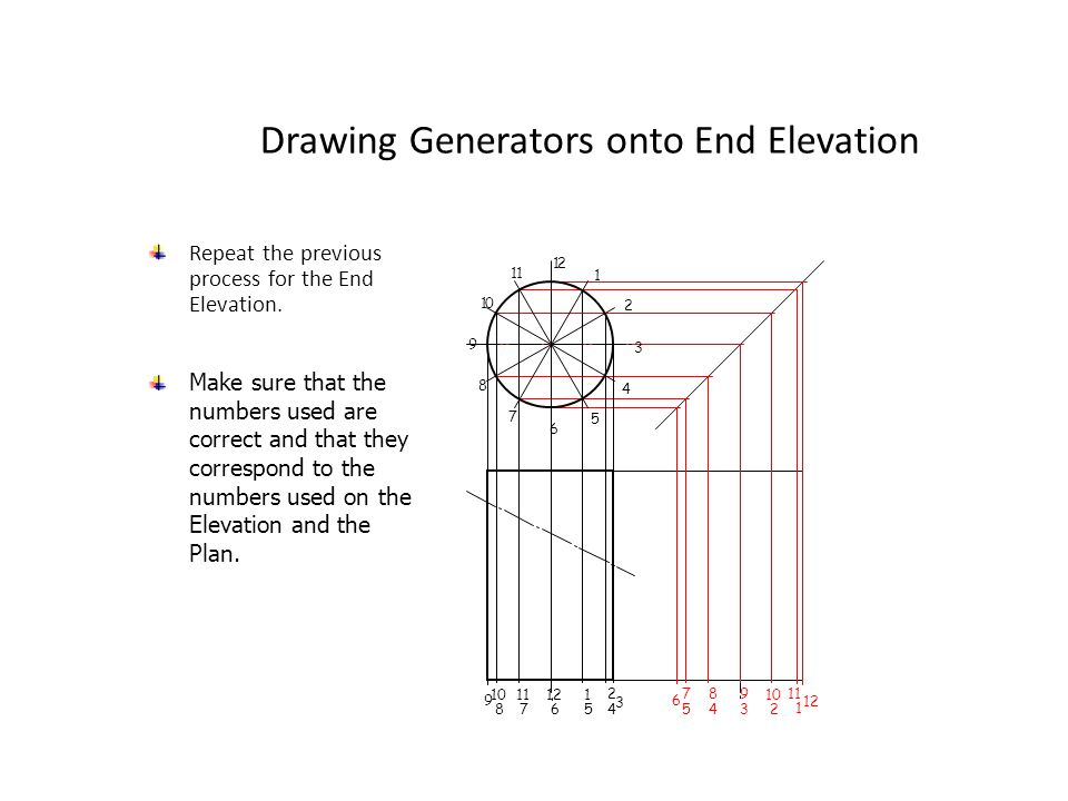 Finding points for cut surface on End Elevation Project where the generators on the Elevation cross the cut line of the Cylinder over to the correct lines on the End Elevation.
