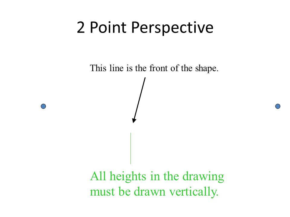 2 Point Perspective This line is the front of the shape. All heights in the drawing must be drawn vertically.