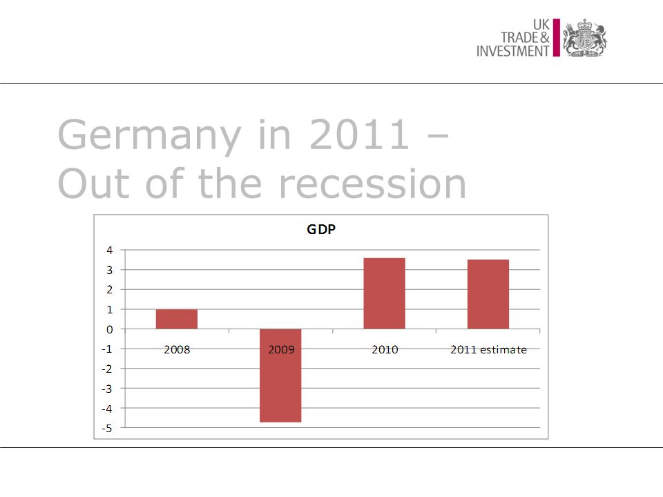 Germany in 2011 – Out of the recession