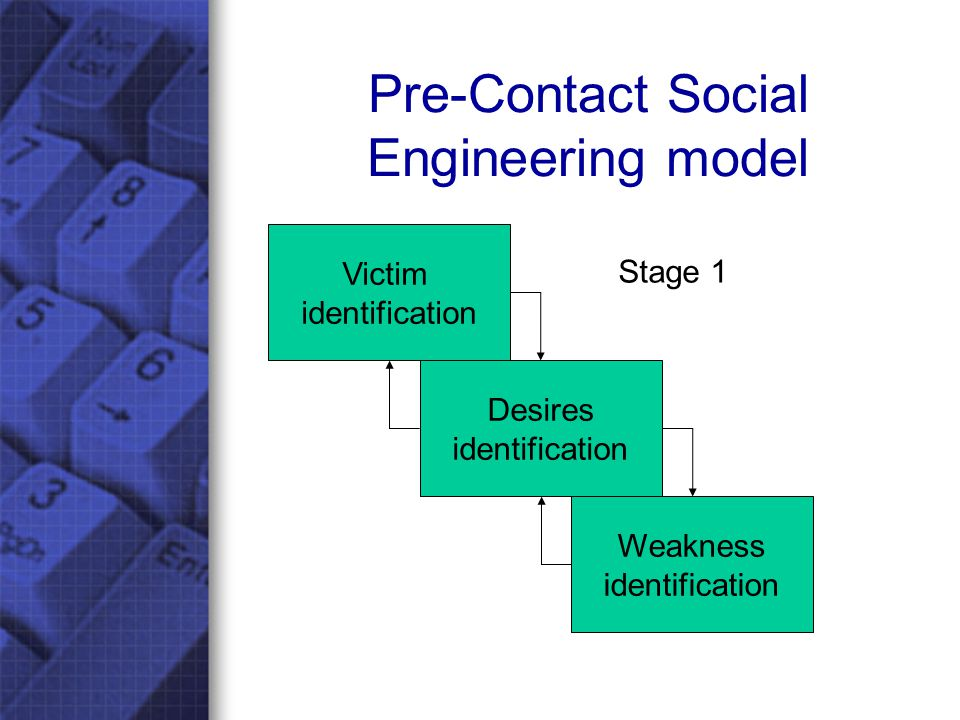 Victim identification Victims can be: –A single target selection –A group selection –A localisation target Feed from intelligence –Selected to for fill a reward need –Selected due to a weakness –Random selection