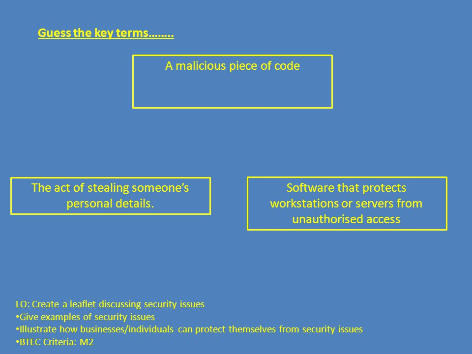 Guess the key terms…….. A malicious piece of code The act of stealing someone's personal details.