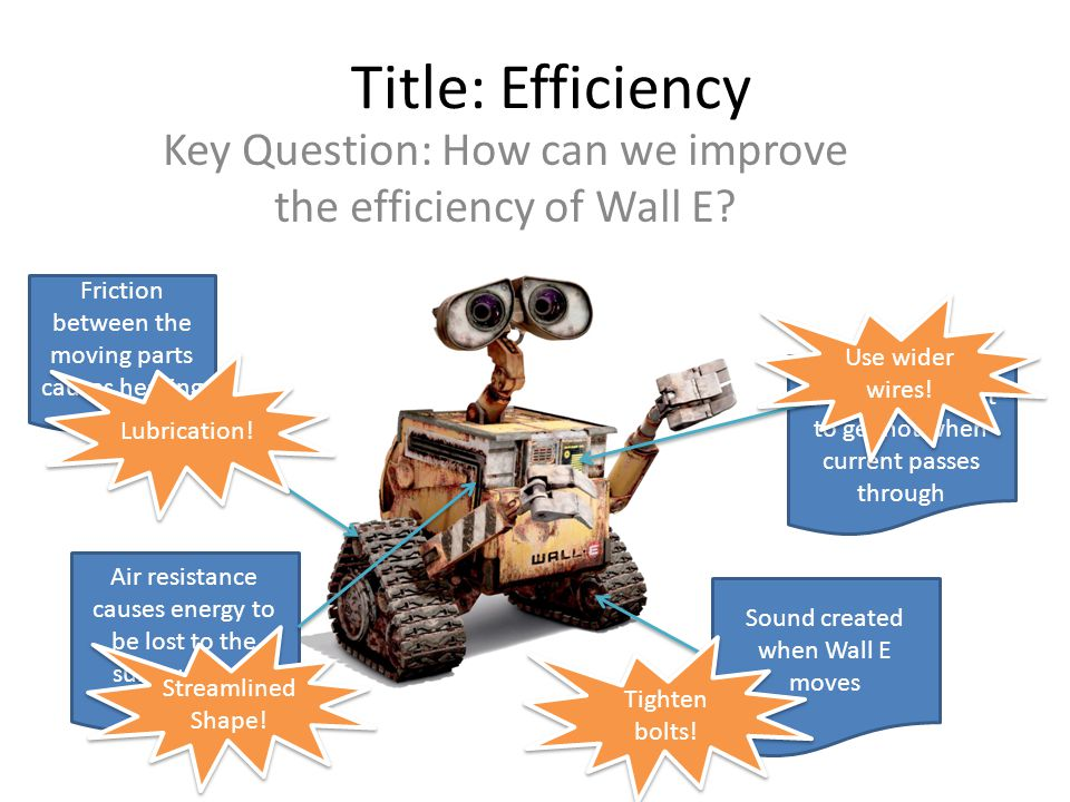 Title: Efficiency Key Question: How can we improve the efficiency of Wall E.
