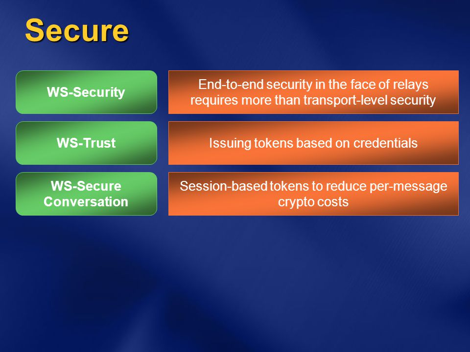 Secure Session-based tokens to reduce per-message crypto costs End-to-end security in the face of relays requires more than transport-level security Issuing tokens based on credentialsWS-Trust WS-Secure Conversation WS-Security