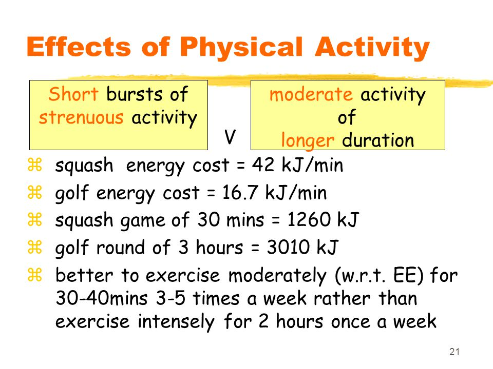21 Effects of Physical Activity V zsquash energy cost = 42 kJ/min zgolf energy cost = 16.7 kJ/min zsquash game of 30 mins = 1260 kJ zgolf round of 3 hours = 3010 kJ zbetter to exercise moderately (w.r.t.