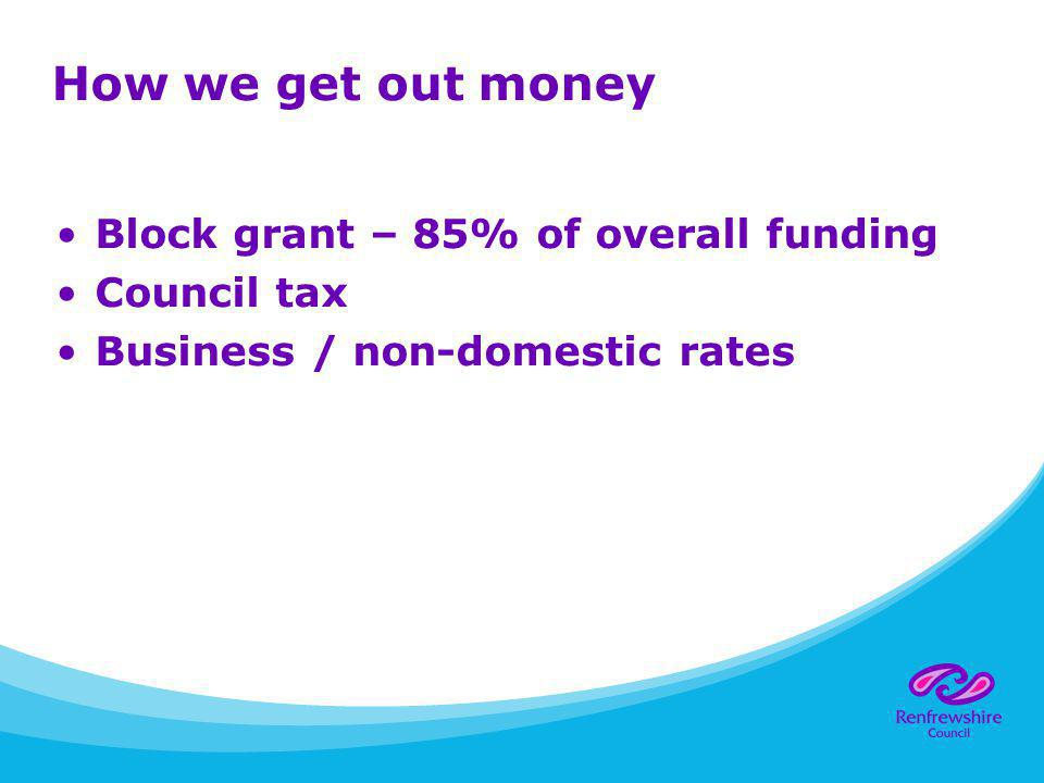 How we get out money Block grant – 85% of overall funding Council tax Business / non-domestic rates