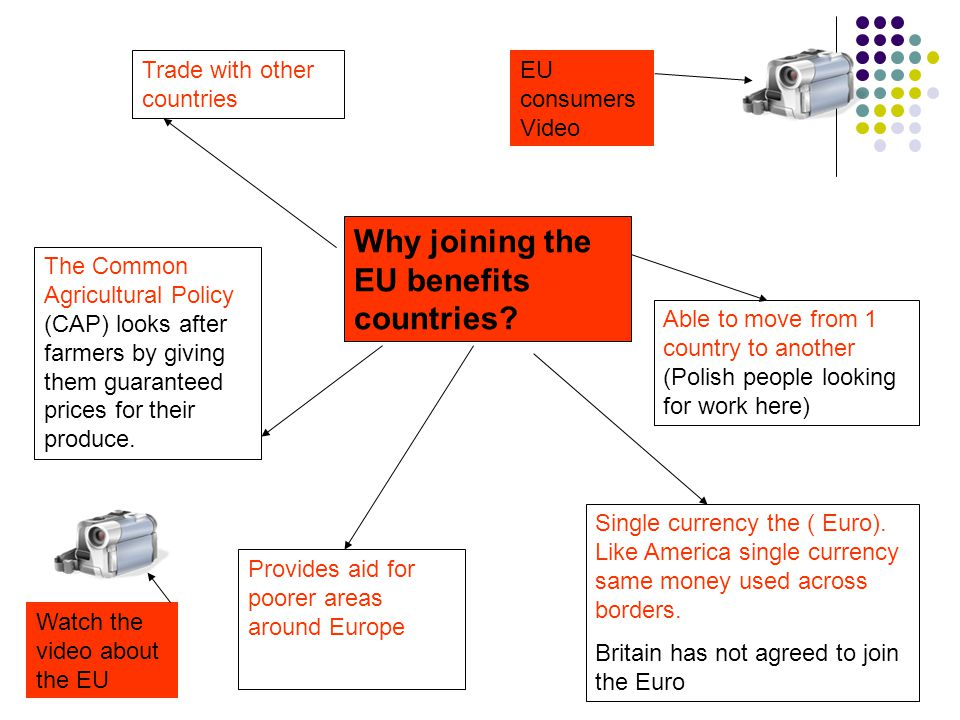 Why joining the EU benefits countries? Trade with other countries Able to move from 1 country to another (Polish people looking for work here) Single