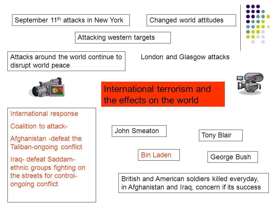 International terrorism and the effects on the world September 11 th attacks in New York Changed world attitudes Attacking western targets John Smeato