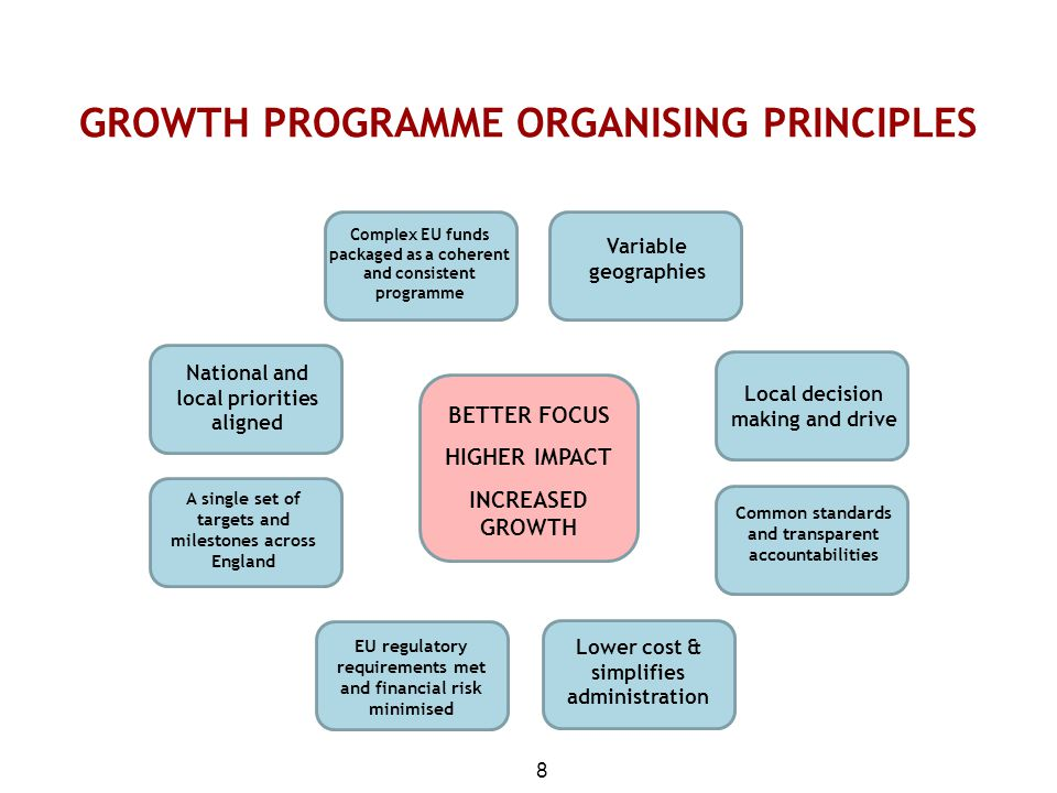 8 GROWTH PROGRAMME ORGANISING PRINCIPLES National and local priorities aligned Common standards and transparent accountabilities BETTER FOCUS HIGHER I