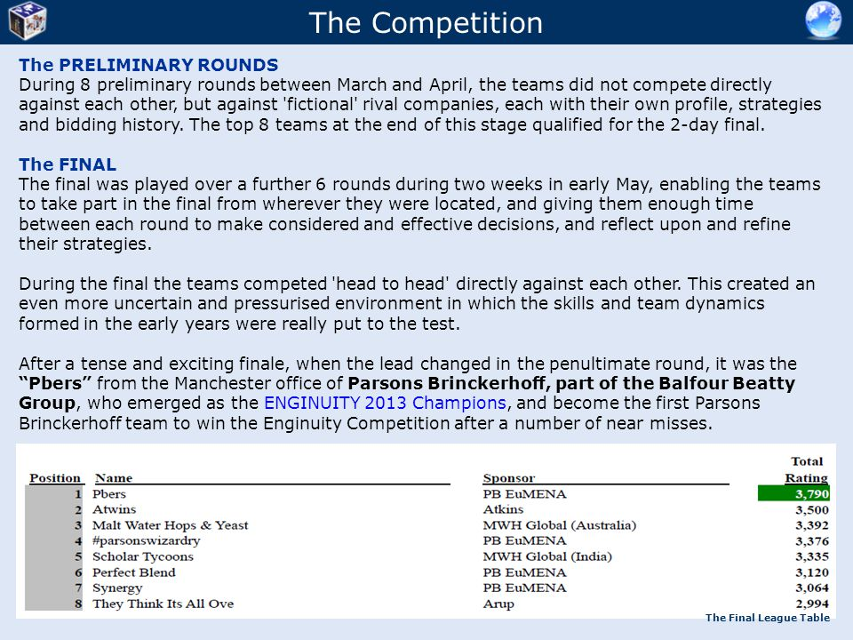 The Competition The PRELIMINARY ROUNDS During 8 preliminary rounds between March and April, the teams did not compete directly against each other, but against fictional rival companies, each with their own profile, strategies and bidding history.