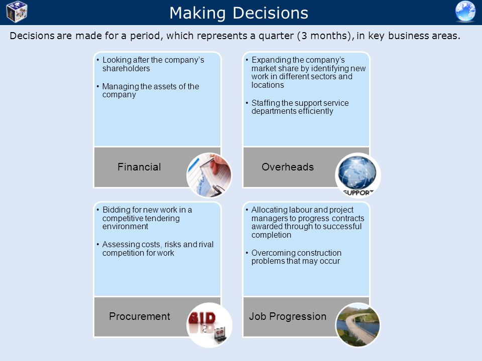 Decisions are made for a period, which represents a quarter (3 months), in key business areas.