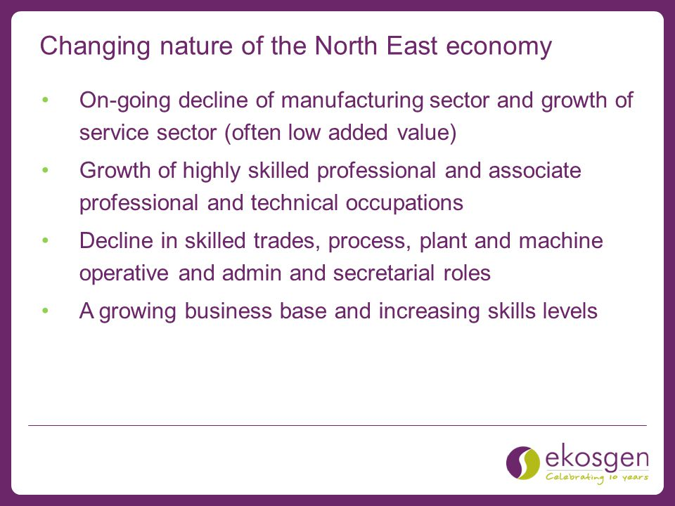 Changing nature of the North East economy On-going decline of manufacturing sector and growth of service sector (often low added value) Growth of highly skilled professional and associate professional and technical occupations Decline in skilled trades, process, plant and machine operative and admin and secretarial roles A growing business base and increasing skills levels