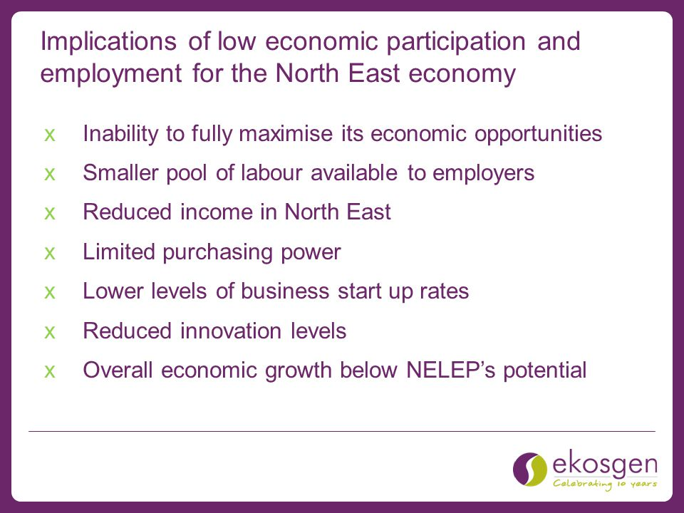 Implications of low economic participation and employment for the North East economy xInability to fully maximise its economic opportunities xSmaller pool of labour available to employers xReduced income in North East xLimited purchasing power xLower levels of business start up rates xReduced innovation levels xOverall economic growth below NELEP's potential