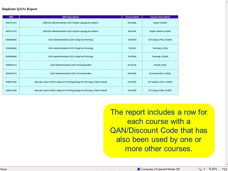 29 The report includes a row for each course with a QAN/Discount Code that has also been used by one or more other courses.