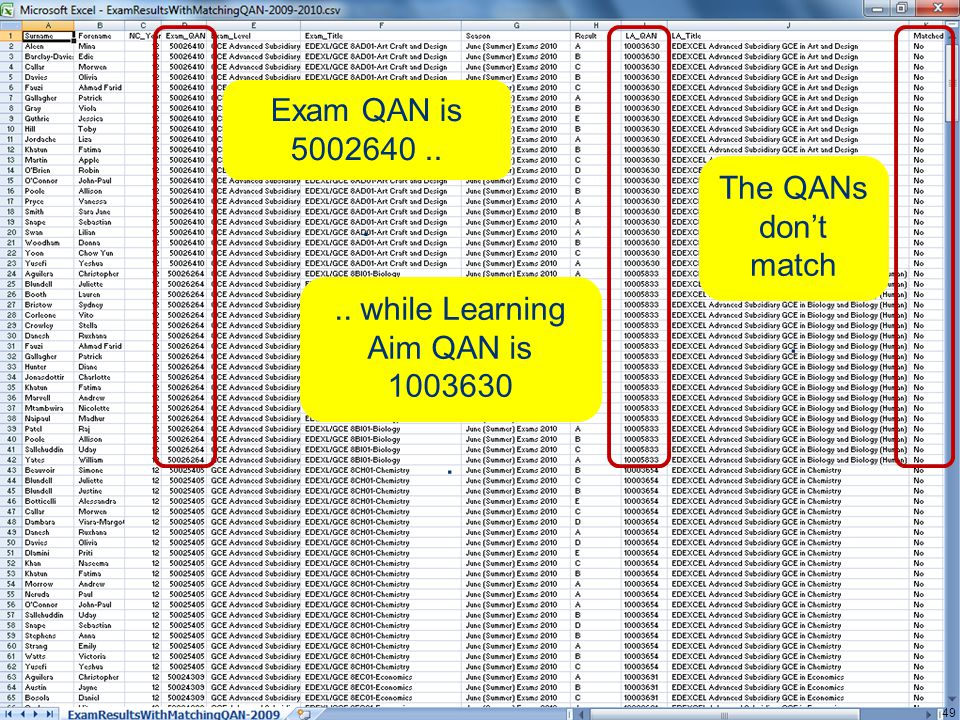 Exam QAN is 5002640..... while Learning Aim QAN is 1003630. The QANs don't match. 49