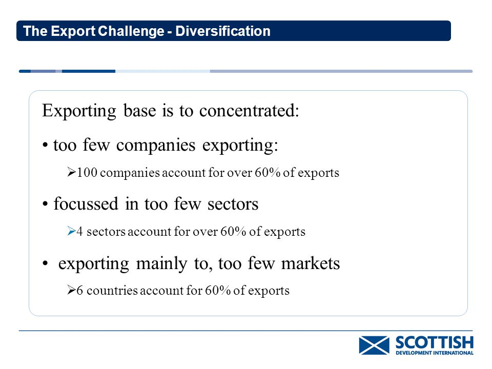 The Export Challenge - Diversification Exporting base is to concentrated: too few companies exporting:  100 companies account for over 60% of exports focussed in too few sectors  4 sectors account for over 60% of exports exporting mainly to, too few markets  6 countries account for 60% of exports