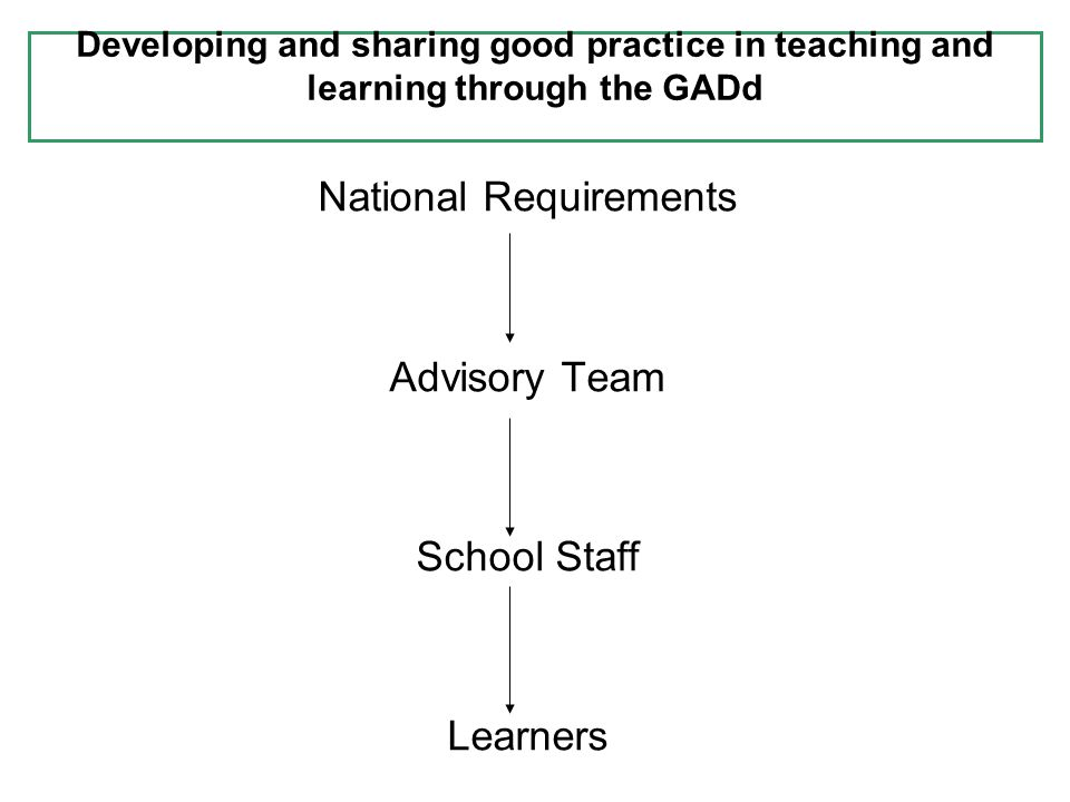 National Requirements Advisory Team School Staff Learners Developing and sharing good practice in teaching and learning through the GADd