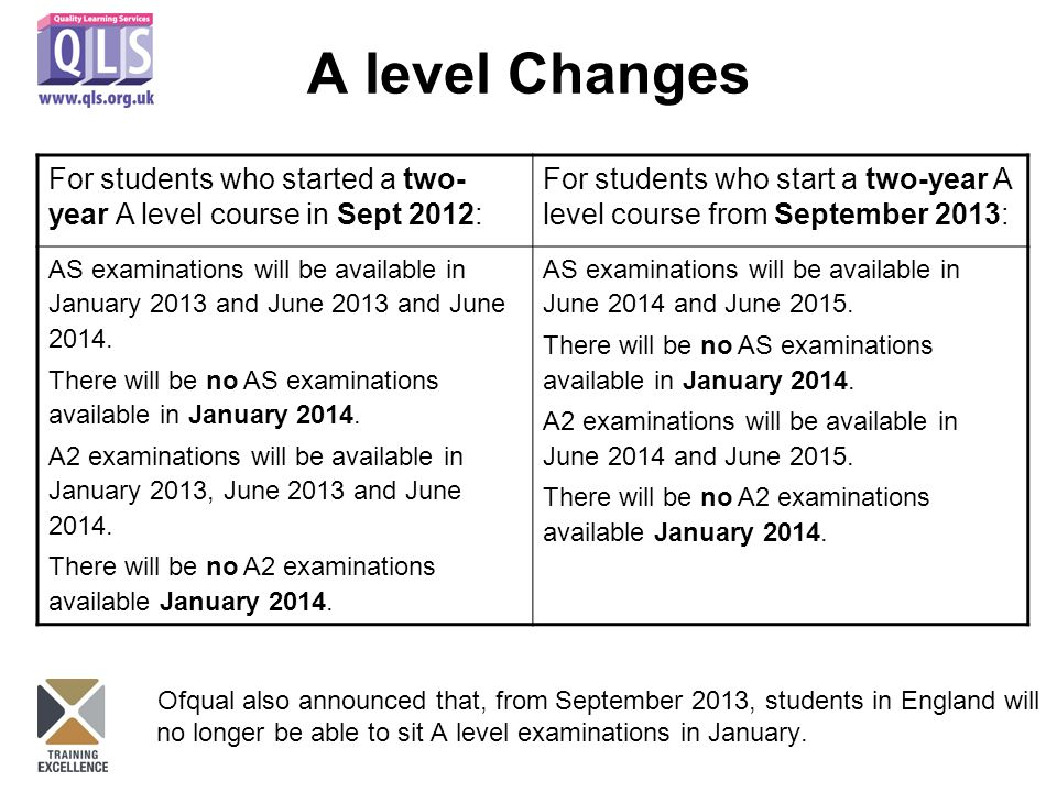 A level Changes Ofqual also announced that, from September 2013, students in England will no longer be able to sit A level examinations in January.