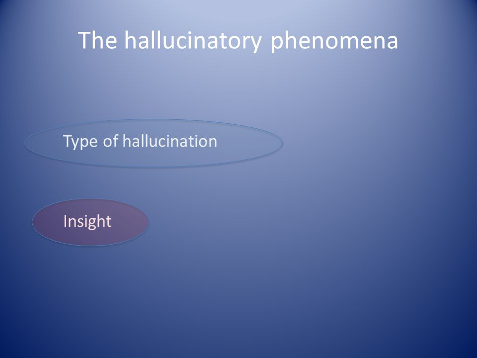 Type of hallucination Insight The hallucinatory phenomena