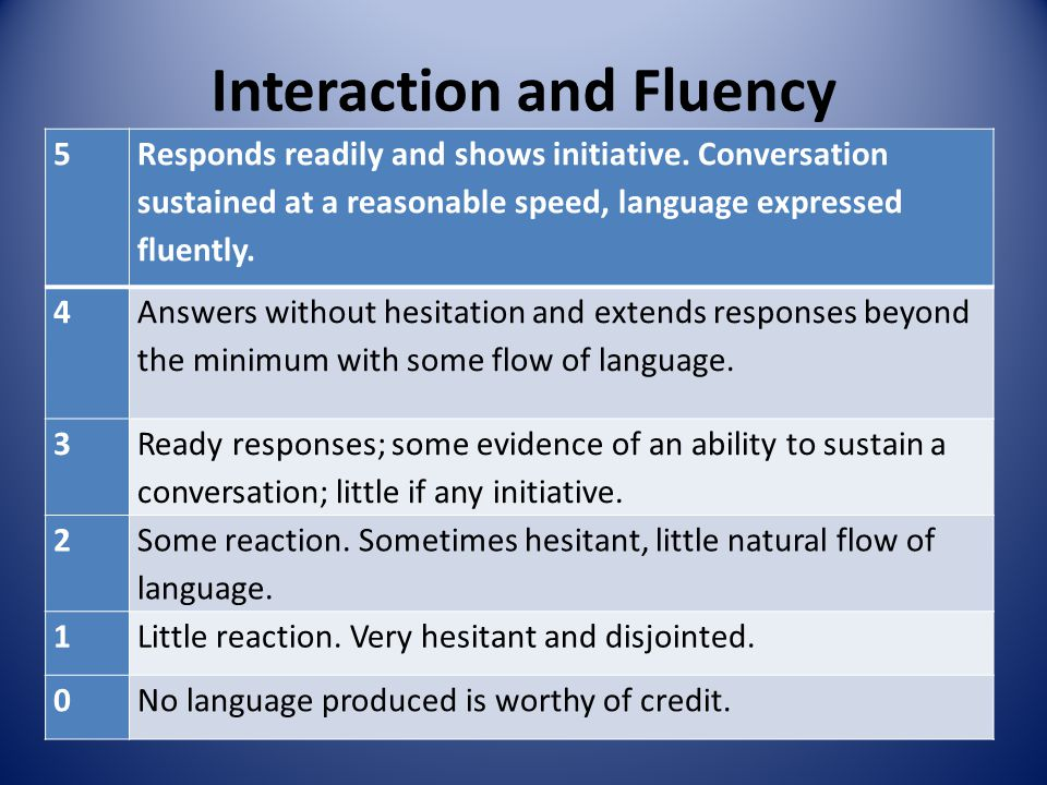 Interaction and Fluency 5 Responds readily and shows initiative.
