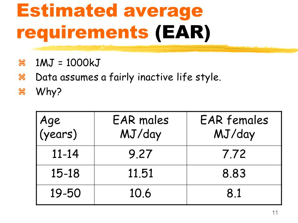 11 Estimated average requirements (EAR)  1MJ = 1000kJ  Data assumes a fairly inactive life style.  Why? Age (years) EAR males MJ/day EAR females MJ
