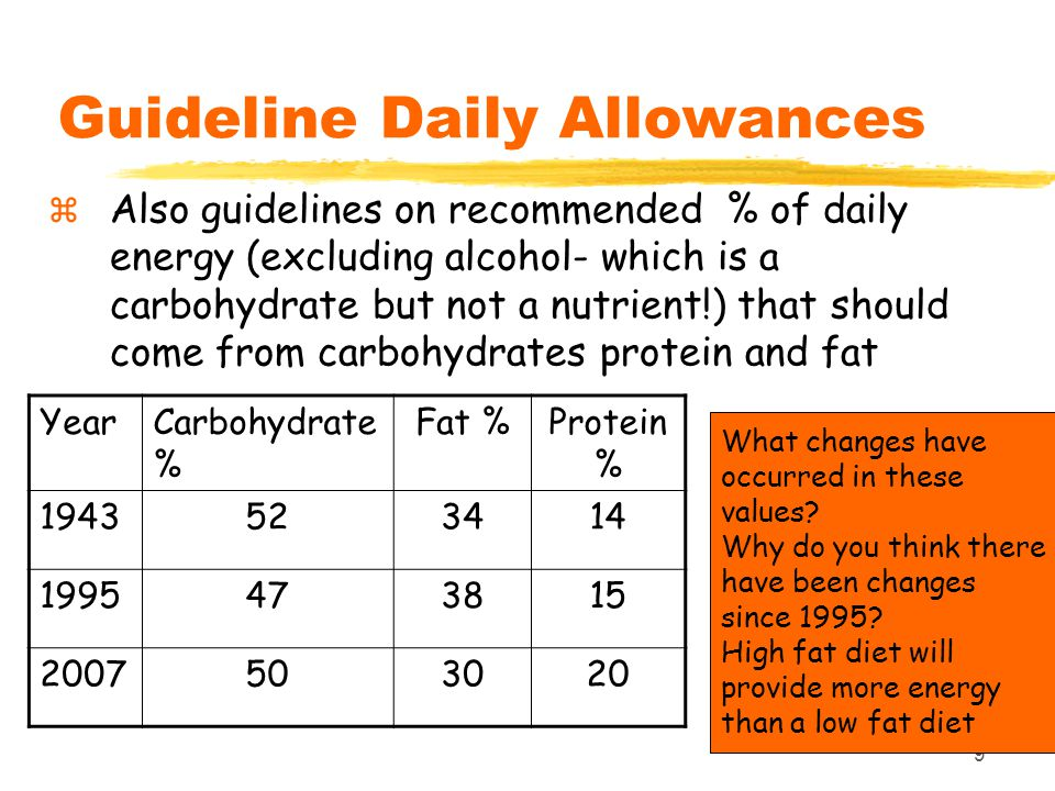 9 Guideline Daily Allowances  Also guidelines on recommended % of daily energy (excluding alcohol- which is a carbohydrate but not a nutrient!) that