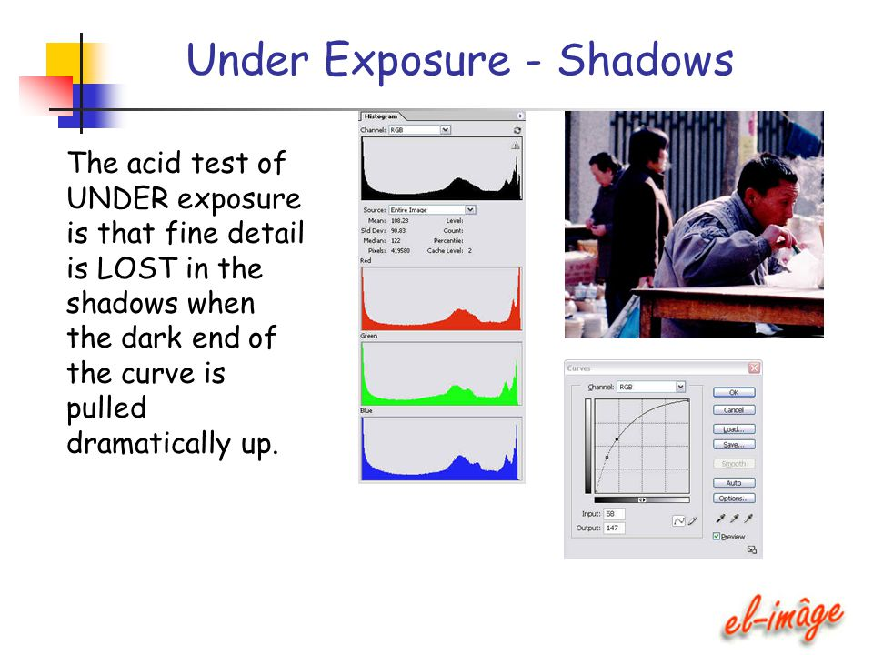 Under Exposure - Shadows The acid test of UNDER exposure is that fine detail is LOST in the shadows when the dark end of the curve is pulled dramatica