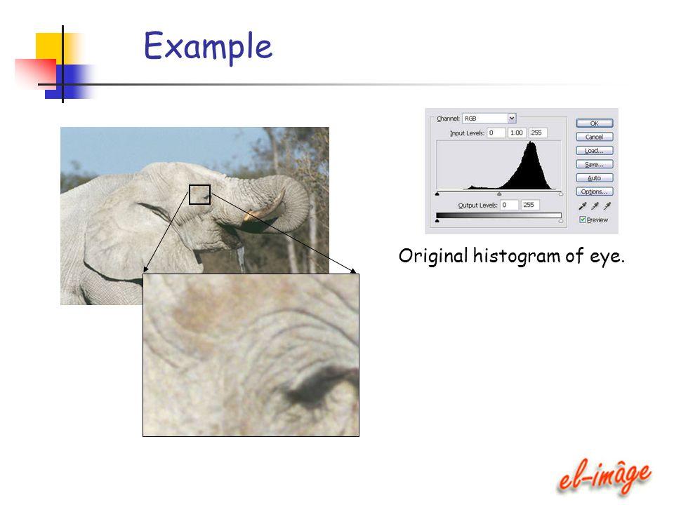 Example Original histogram of eye.