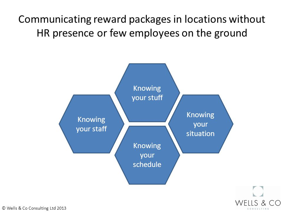 Communicating reward packages in locations without HR presence or few employees on the ground © Wells & Co Consulting Ltd 2013 Knowing your stuff Know