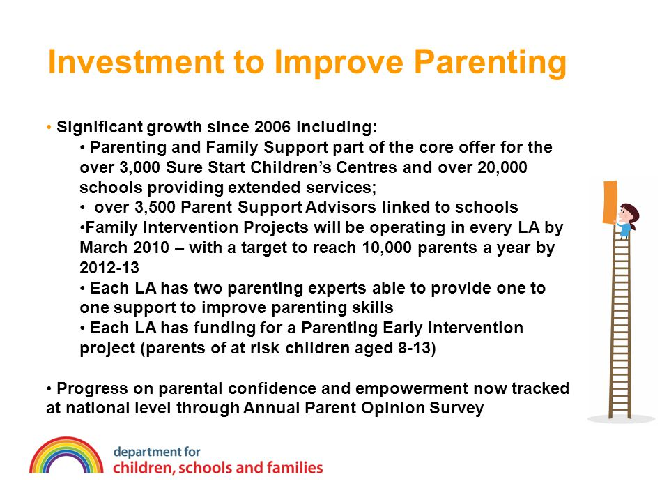 Investment to Improve Parenting Significant growth since 2006 including: Parenting and Family Support part of the core offer for the over 3,000 Sure Start Children's Centres and over 20,000 schools providing extended services; over 3,500 Parent Support Advisors linked to schools Family Intervention Projects will be operating in every LA by March 2010 – with a target to reach 10,000 parents a year by 2012-13 Each LA has two parenting experts able to provide one to one support to improve parenting skills Each LA has funding for a Parenting Early Intervention project (parents of at risk children aged 8-13) Progress on parental confidence and empowerment now tracked at national level through Annual Parent Opinion Survey