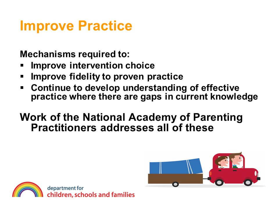 Improve Practice Mechanisms required to:  Improve intervention choice  Improve fidelity to proven practice  Continue to develop understanding of ef