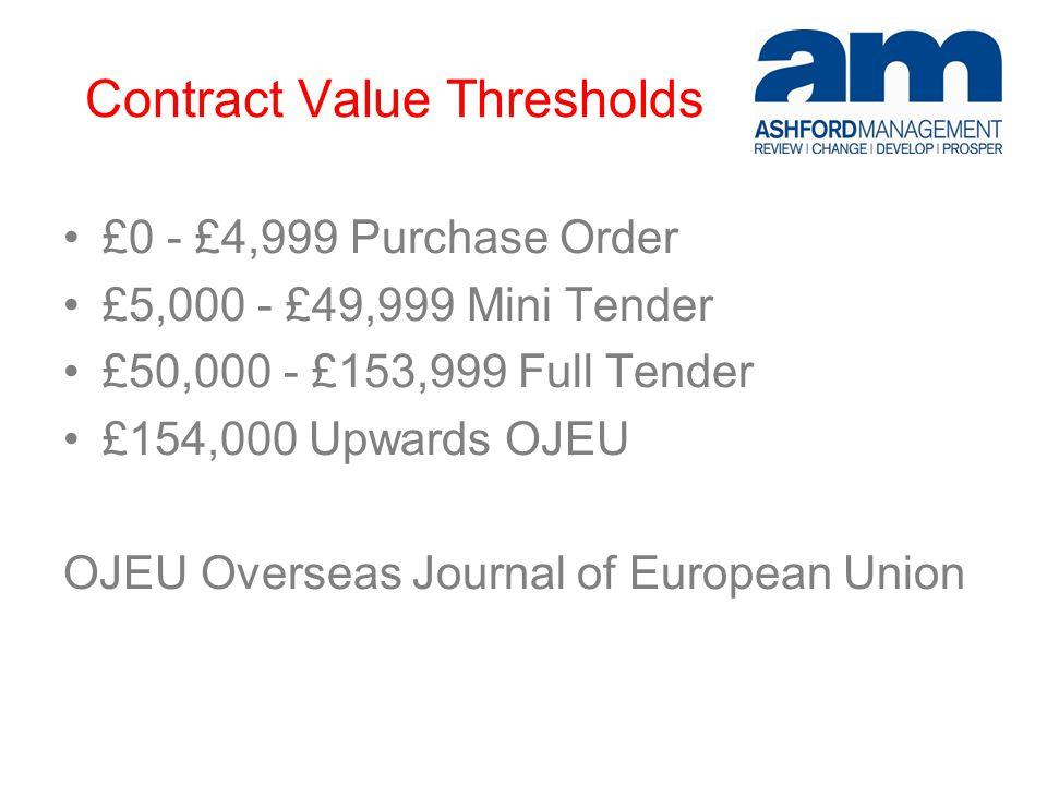 Contract Value Thresholds £0 - £4,999 Purchase Order £5,000 - £49,999 Mini Tender £50,000 - £153,999 Full Tender £154,000 Upwards OJEU OJEU Overseas Journal of European Union