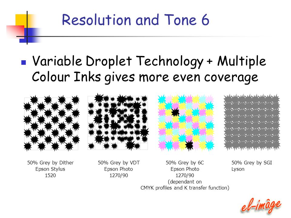 Resolution and Tone 6 Variable Droplet Technology + Multiple Colour Inks gives more even coverage 50% Grey by VDT Epson Photo 1270/90 50% Grey by Dith