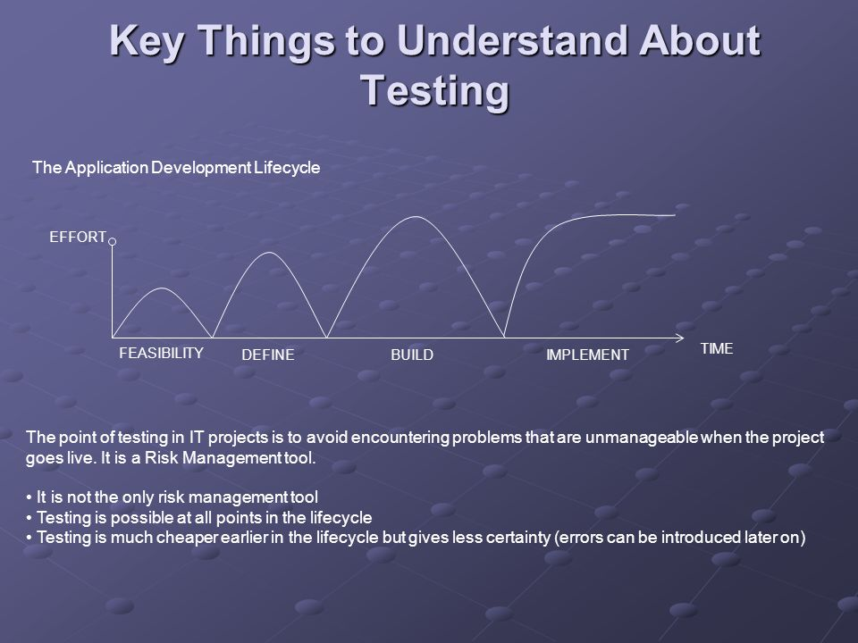 Key Things to Understand About Testing The Application Development Lifecycle EFFORT FEASIBILITY DEFINEBUILD TIME IMPLEMENT The point of testing in IT projects is to avoid encountering problems that are unmanageable when the project goes live.