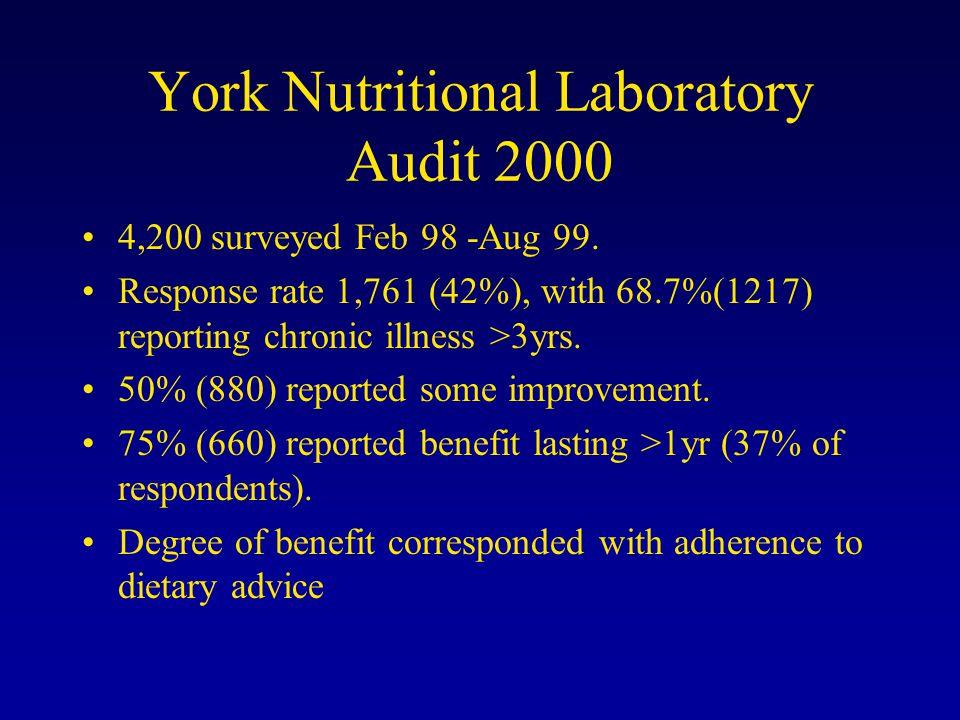 York Nutritional Laboratory Audit 2000 4,200 surveyed Feb 98 -Aug 99.