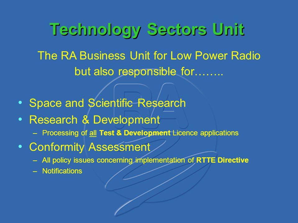 417.9 - 418.1 MHz Band & TETRA Separation 430MHz 410MHz 420 415 425 417.9 - 418.1 MHz 1.9 MHz TETRA Mobile TETRA Base