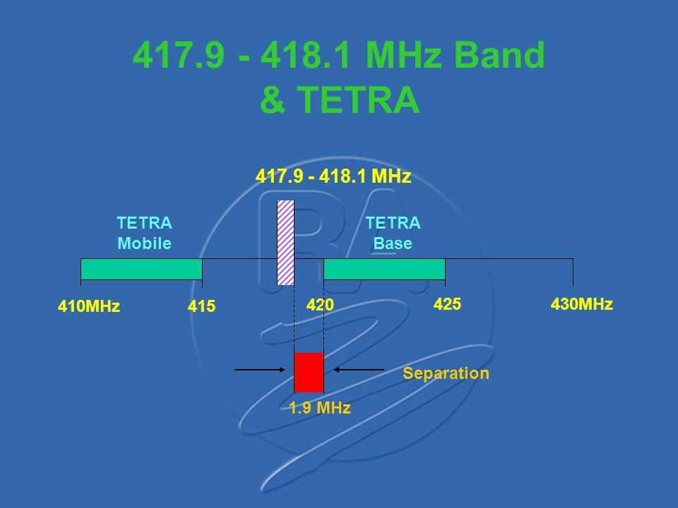 RFID at 2.4 GHz 4 Watts EIRP (Indoor Limit) 2.4 10 mW Non-specific SRD 500 mW EIRP (Outdoor Limit) 2.445 2.455 2.483 GHz
