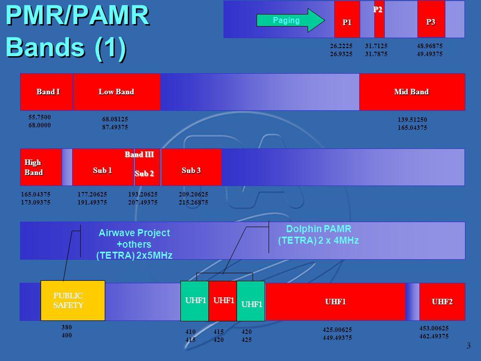 3 PMR/PAMR Bands (1) Band I 55.7500 68.0000 139.51250 165.04375 Low Band 68.08125 87.49375 UHF1 165.04375 173.09375 425.00625 449.49375 177.20625 191.49375 UHF2 193.20625 207.49375 209.20625 215.26875 453.00625 462.49375 Mid Band Sub 1 Sub 3 Band III Sub 2 HighBand P1 P3 P2 26.2225 26.9325 31.7125 31.7875 48.96875 49.49375 UHF1 UHF1 PUBLIC SAFETY 380 400 410 415 420 425 UHF1 415 420 Dolphin PAMR (TETRA) 2 x 4MHz Airwave Project +others (TETRA) 2x5MHz Paging