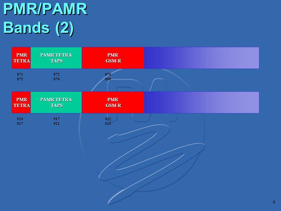 4 PMR/PAMR Bands (2) PMR PMR TETRA TETRA 871 872 PAMR TETRA TAPS TAPS 872 876 PMR GSM-R GSM-R 876 880 PMR PMR TETRA TETRA 916 917 PAMR TETRA TAPS TAPS 917 921 PMR GSM-R GSM-R 921 925