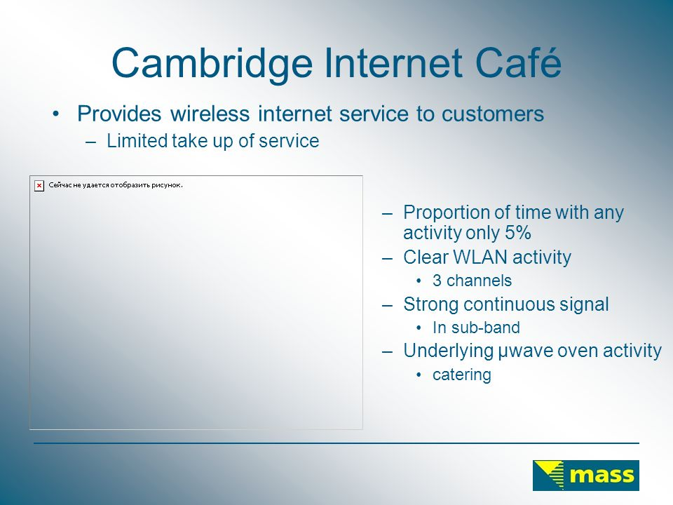 Cambridge Internet Café –Proportion of time with any activity only 5% –Clear WLAN activity 3 channels –Strong continuous signal In sub-band –Underlying µwave oven activity catering Provides wireless internet service to customers –Limited take up of service