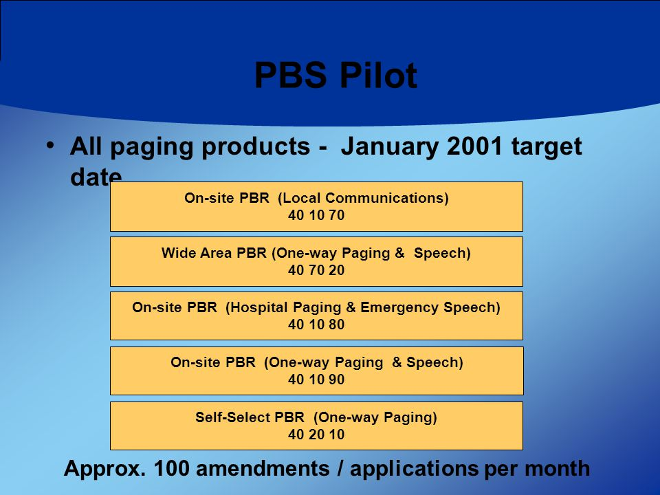 PBS Pilot All paging products - January 2001 target date On-site PBR (Local Communications) 40 10 70 Wide Area PBR (One-way Paging & Speech) 40 70 20 On-site PBR (Hospital Paging & Emergency Speech) 40 10 80 On-site PBR (One-way Paging & Speech) 40 10 90 Self-Select PBR (One-way Paging) 40 20 10 Approx.