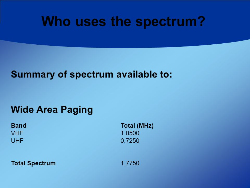 Who uses the spectrum.